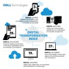 DELLtechnologies_Infographic_Digital-Transformation-Index-research_white.jpg